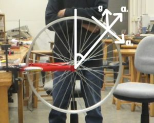Bicycle_gyroscope