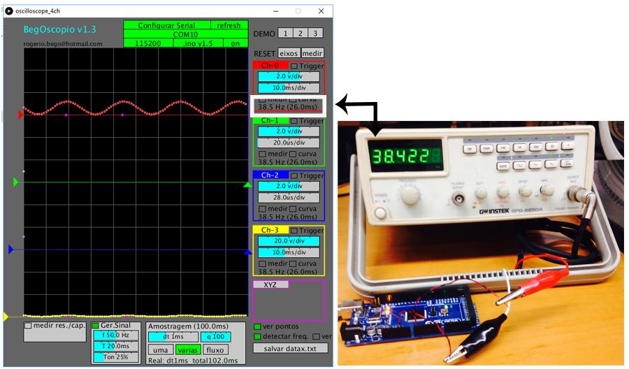 Arduino based oscilloscope for Physlab | PhysLab