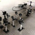Single Photon Quantum Mechanics Lab